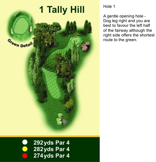 Hole 1 Tally Hill