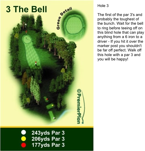 Hole 3 The Bell