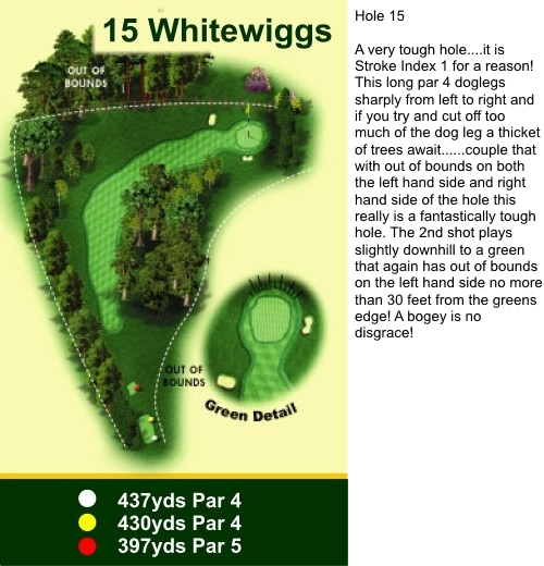 Hole 15 Whitewiggs